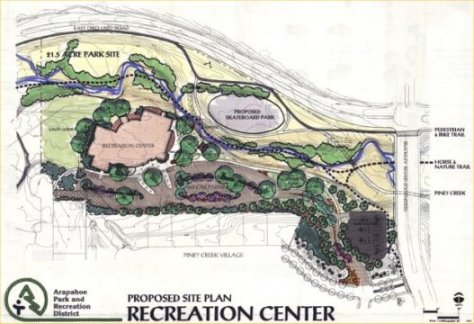 Recreation Center Site Orientation